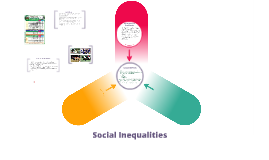 Social Inequalities in Sport