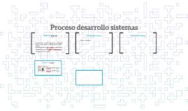 proceso desarrollo sistemas