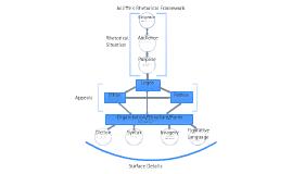 Copy of Jolliffe's Rhetorical Framework
