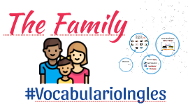 Vocabulario de la familia en ingles con imagenes