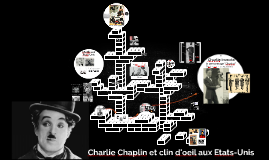 Charlie Chaplin et les Etats-Unis