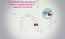 Personal leadership philosophy and vision for applying leade