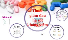 Copy of Copy of Thuốc giảm đau - Nguyễn Thị Thảo Linh