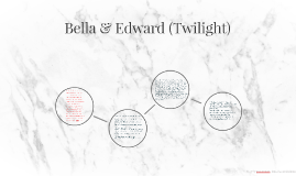Bella & Edward (Twilight)