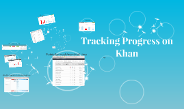 Tracking Progress on Khan