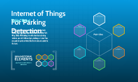 Internet of Things For Parking Detection