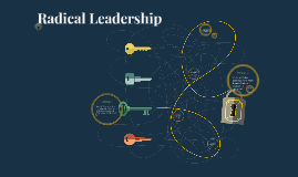 Copy of Radical Leadership