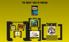 The Great Tree of Avalon Prezi