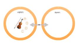 Copy of 서양악기