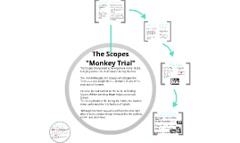 "The Scopes ""Monkey Trial"""