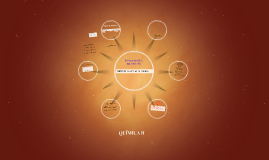Copy of PARTES DE UNA ECUACIÓN QUÍMICA