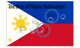 Copy of Copy of Chapter 5 - The Birth of Filipino Nationalism