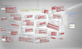 Fungsi Tool dalam Adobe Photoshop
