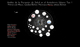 Proyecto de Sociales