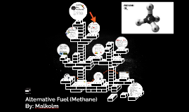 Alternative Fuel (Methane)