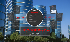 Client Success Manager- 90 Day Plan
