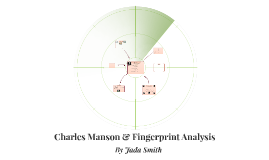 Charles Manson and Fingerprint Analysis