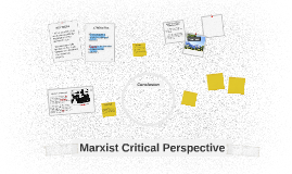 Marxist Critical Perspective