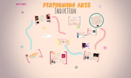 Copy of Foundation Degree Performing Arts