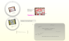 Creating Data Boards