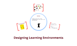 Titan U. Designing Learning Environments