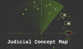 Judical concept map