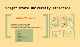 Wright State University Athletics