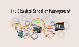 The Classical School of Management