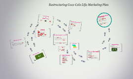 Copy of Restructing Coca-Cola Life: Marketing Plan