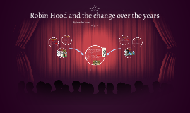 Robin Hood and the change over the years