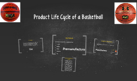 Product Life Cycle of a Basketball