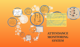 a proposed attendance monitoring and payroll