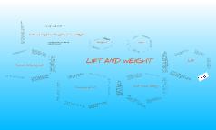 Principles Of Flight: Lift & Weight