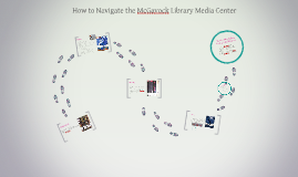 How to Navigate the McGavock Library Media Center