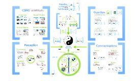 Robotics in the IoT Landscape V3