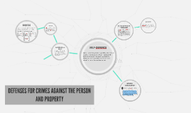 DEFENSES FOR CRIMES AGAINST THE PERSON AND PROPERTY