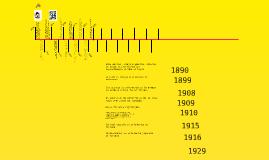 Copy of linea del tiempo de la enfermeria