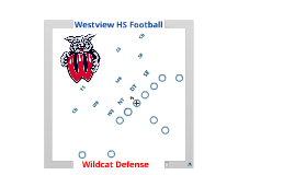 Westview Defense 2013