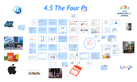 Copy of 4.5 The four P's
