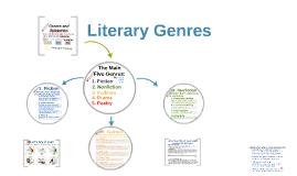 Copy of Genres (1A)
