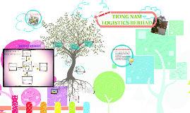 Copy of TIONGNAM LOGISTICS BERHAD