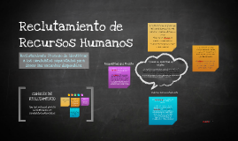 Copy of Reclutamiento de Recursos Humanos