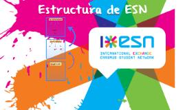 Estructura de ESN