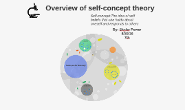 Overview of self-concept theory
