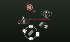 Writing In Accounting