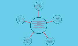 Copy of Educación histórica, una propuesta para el desarrollo del