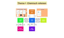 6 Chemie - Thema I: Chemisch rekenen