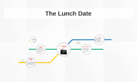 Copy of The Lunch Date Analysis