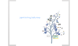 Copy of Japoński kręg kulturowy