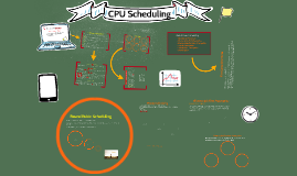 Copy of CPU Scheduling - Operating System
